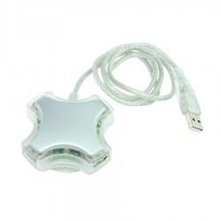 USB 4 Hub